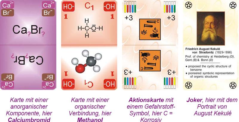 Chemundo Beispielkarten Lernspiel für Chemieunterricht