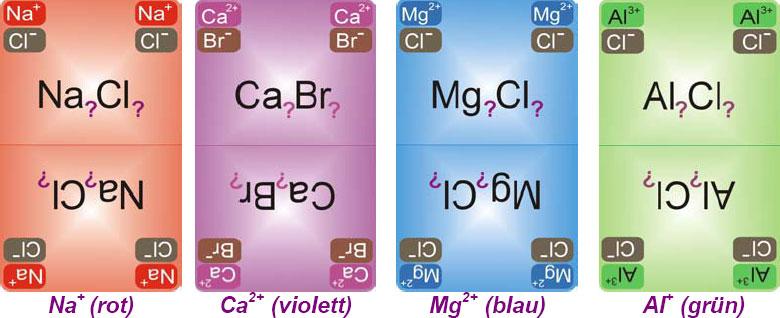 Chemundo AC-Karten Chemiekartenspiel für den Chemie-Unterricht