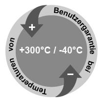 Verwendbarer Temperaturbereich! Bechergläser aus Laborglas Borosilikat 3.3