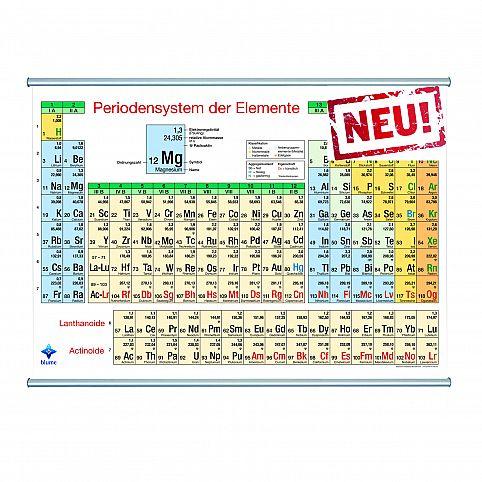 Roll Up Wandkarte Periodensystem Der Elemente Kurzversion