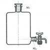 Abklärflaschen nach Woulff - Skizze