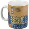 Kaffeebecher Periodensystem der Elemente von hinten...
