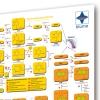 Ausschnitt Biochemie Basics II Lernposter