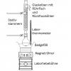 Vesuchsaufbau-mit-Glaskolben