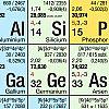 Periodensystem der Elemente Wandklapptafel Ausschnitt