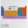 PSE-Magnete auf Kühlschrank